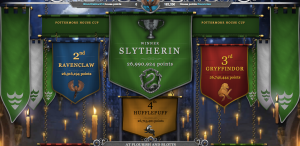 Slytherin won the third House Cup